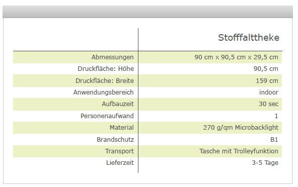 Theke Eigenschaften Grafik auf BKS-Wiesbaden